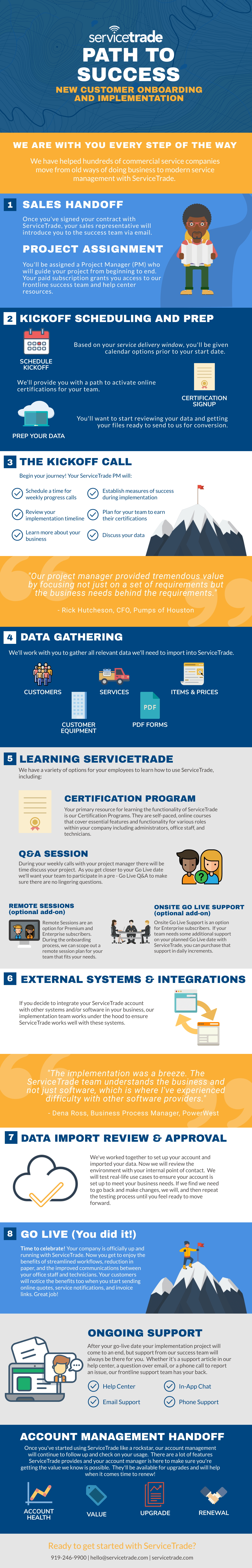 ServiceTrade Implementation and Onboarding Infographic